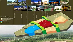Camella Vista City Masterplan - House for Sale in Vista City Philippines